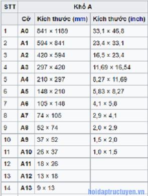 RE: Ai biết khổ giấy A1 có kích thước như thế nào không vậy ?