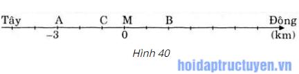 Giải toán lớp 6 chương II - Số nguyên - Bài 6 - Tính chất của phép cộng các số nguyên –Luyện tập