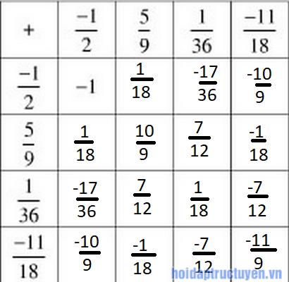 giai-toan-lop-6-bai-55-1