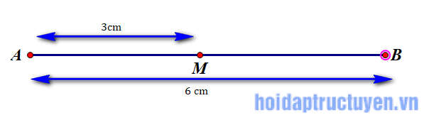 hinh-hoc-on-tap-bai 6