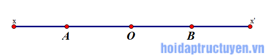 toan-lop-6-hinh-hoc-bai-10-2