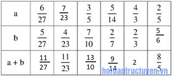 giai-toan-lop-6-bai-52-1