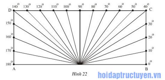 hinh-hoc-chuong-2-bai 17