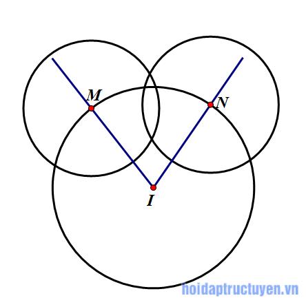 đường phân giác trong tam giác