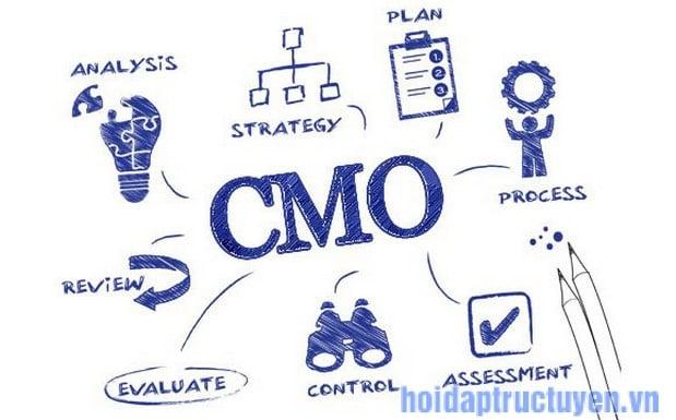 CMO là gì